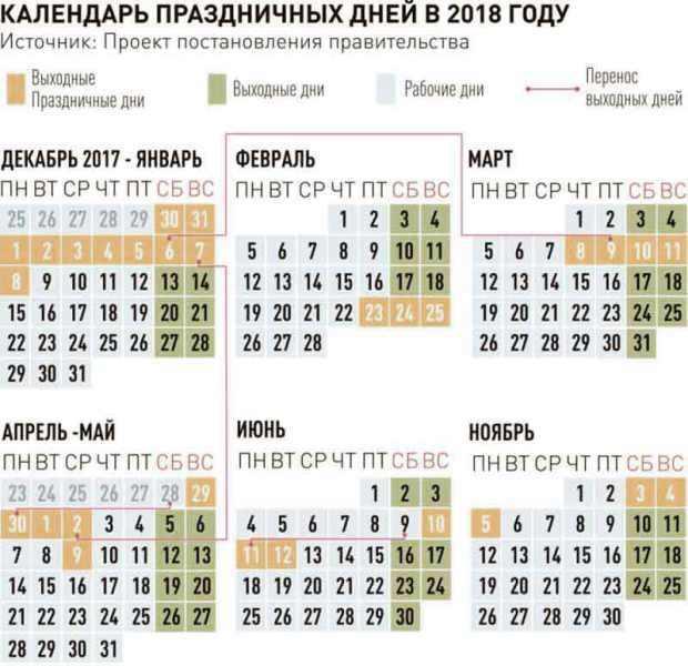 Как отдыхаем в праздники в 2018 году утвержденный календарь